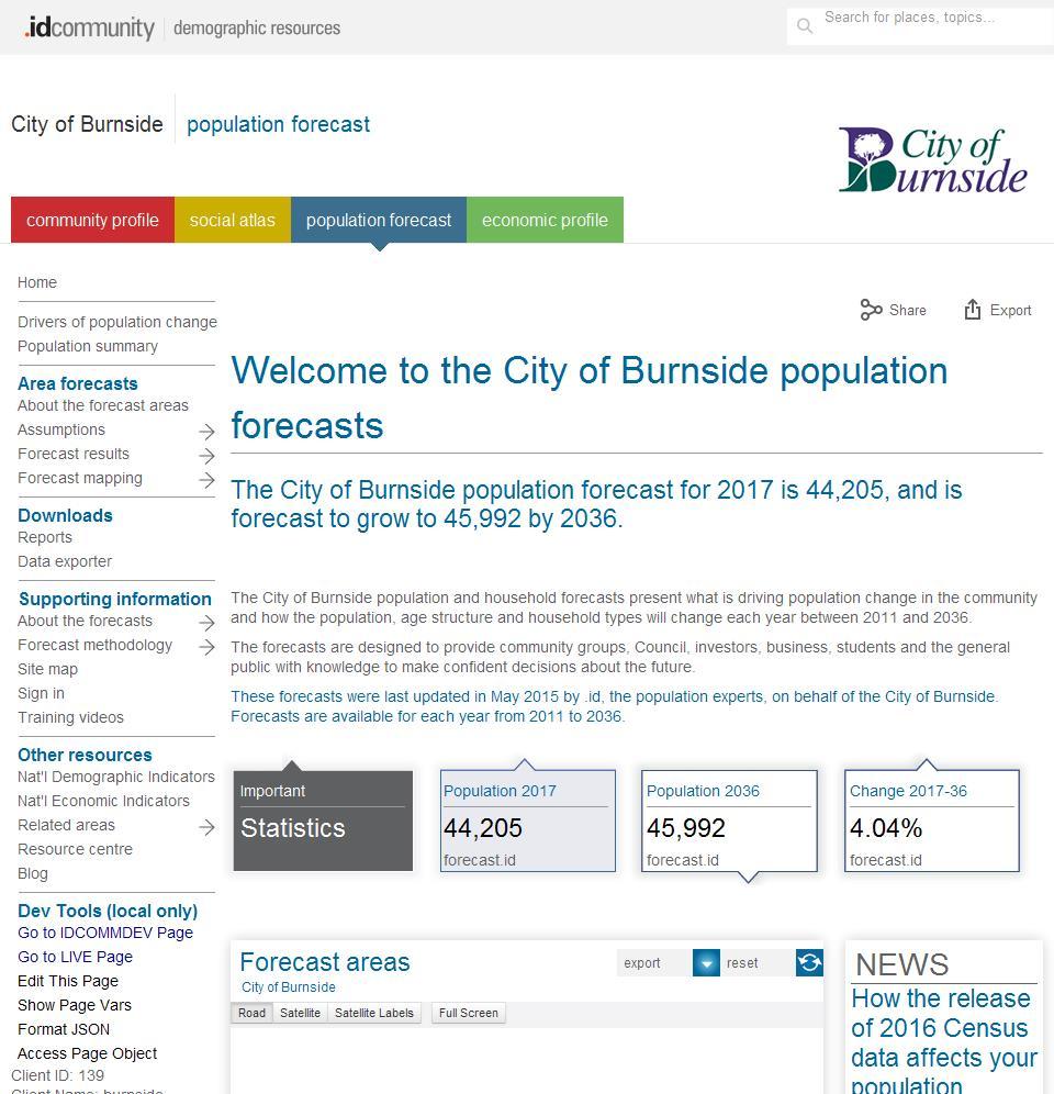 City of Burnside