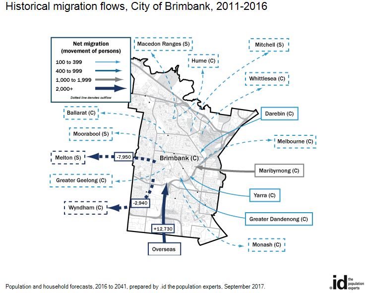 Historical migration flows, City of Brimbank, 2011-2016