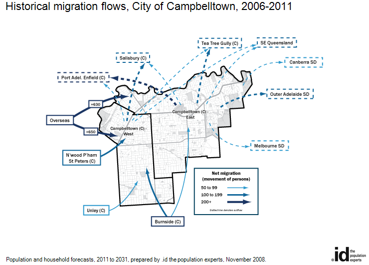 Historical migration flows, City of Campbelltown, 2011-2016