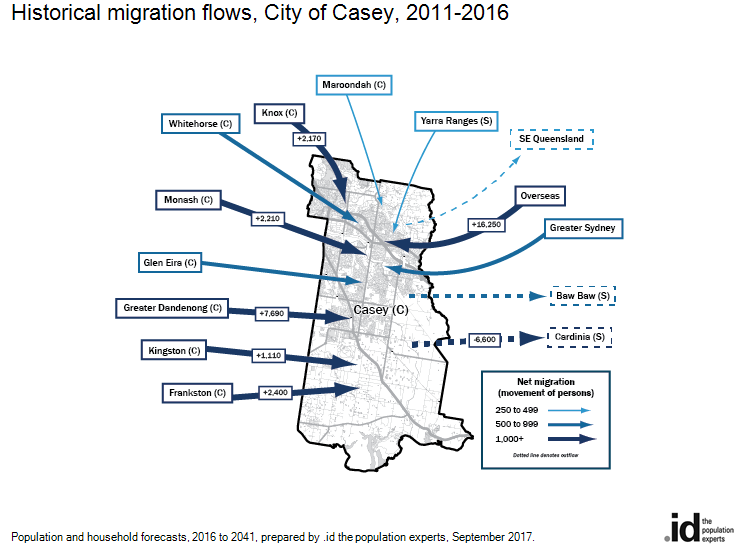 Historical migration flows, City of Casey, 2011-2016