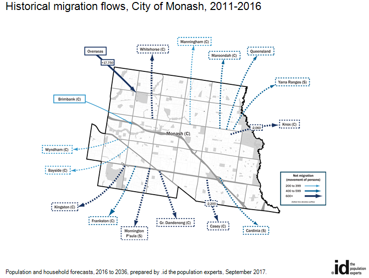 Historical migration flows, City of Monash, 2016-2011