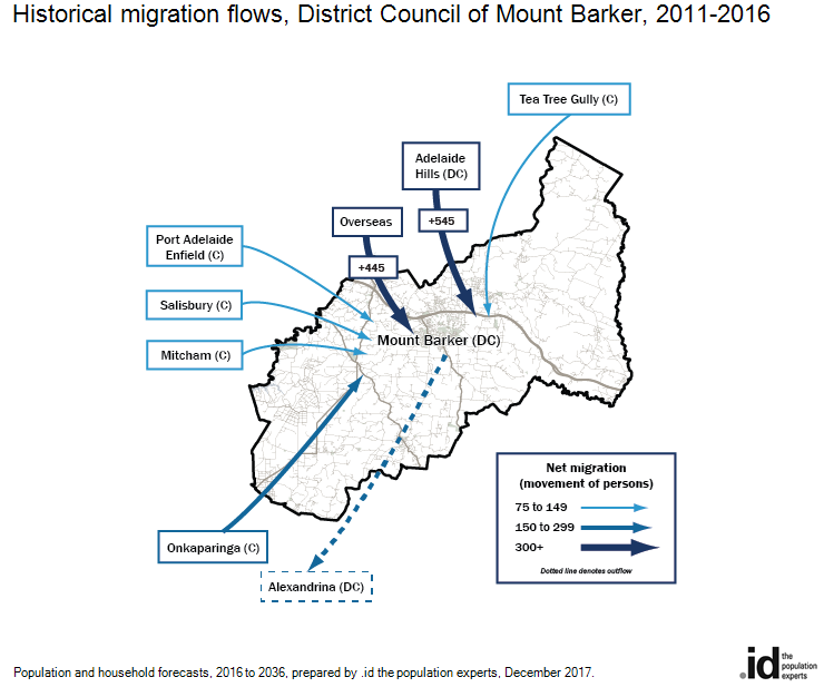Historical migration flows, District Council of Mount Barker, 2011-2016