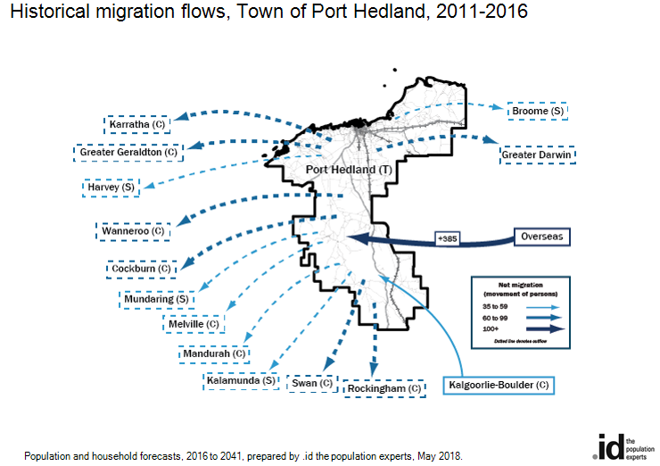 Historical migration flows, Town of Port Hedland, 2011-2016