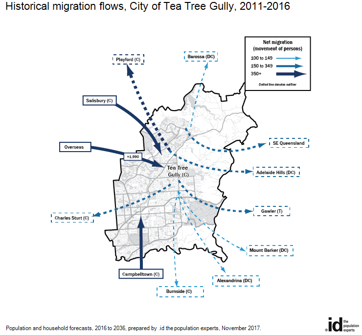 Historical migration flows, City of Tea Tree Gully, 2011-2016